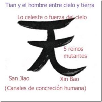 Tian y el hombre entre cielo y tierra