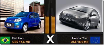 Vergonha- Fiat Uno-Honda Civic