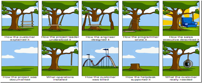 [Image: tree-swing-project-management-large_thum...imgmax=800]