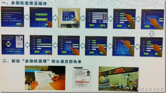 上海台胞證加簽免照片