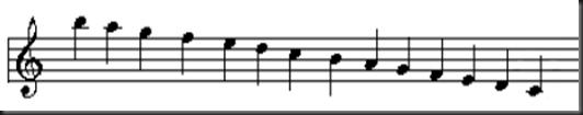 orden de las plicas figura musical