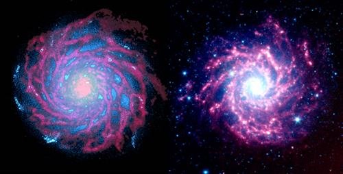 galaxy-model-comparison
