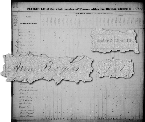 Ann Rogers in the 1830 Census