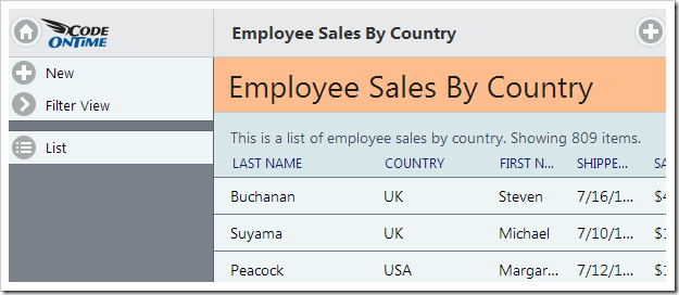 All 809 records are displayed on the 'Employee Sales By Country' page.