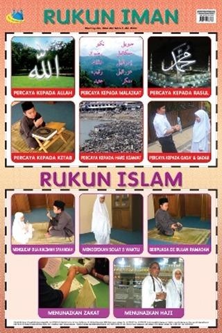 12Rukun Iman Poster