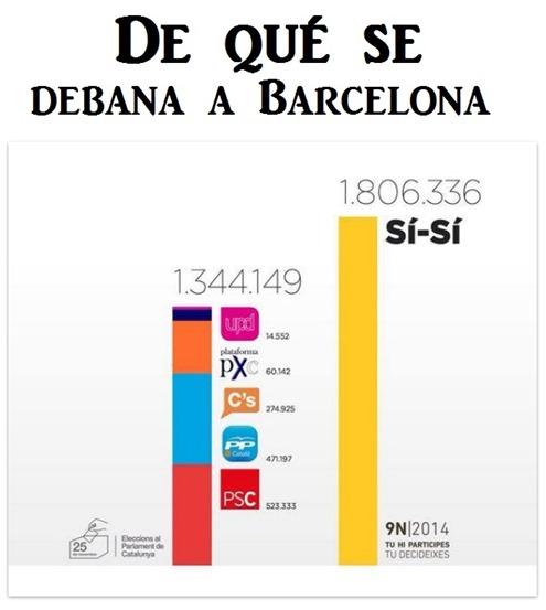 resulta politica de Barcelona #9N