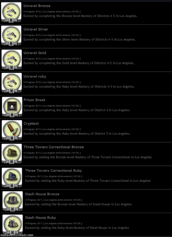 d45achievements