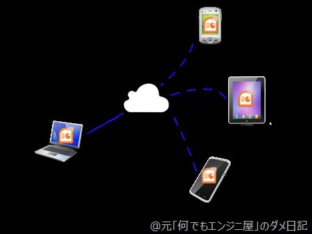 pptx_onlinepresentation
