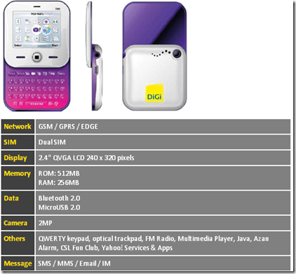 Smartphone + DiGi® Easy Prepaid + FREE Mobile Internet for 12 months