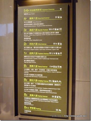 京站廣場樓層簡介