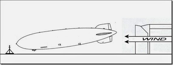 3-26-36 takeoff - Diagram 3