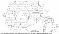 姫柊雪菜 (ストライク・ザ・ブラッド)