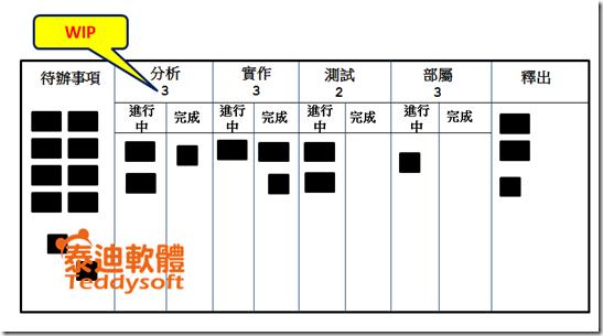 螢幕截圖 2014-08-08 14.13.26
