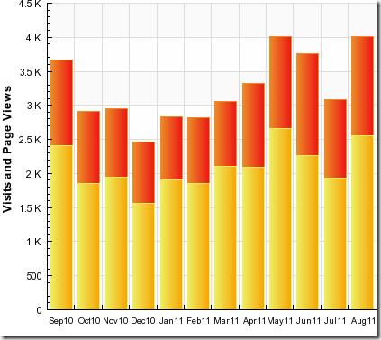 stats Aug 11 2