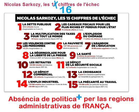 politica de Nicolas Sarkozy