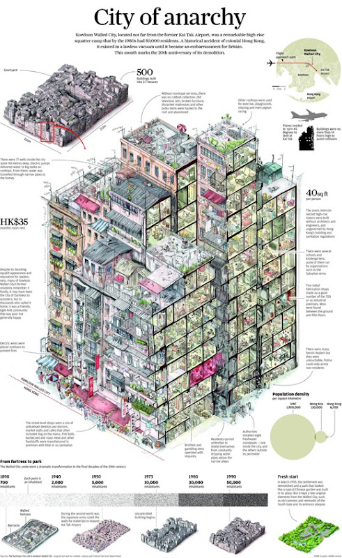 infographic-life-inside-the-kowloon-walled-city_scm_news_1-1-nws_backart1_1_0