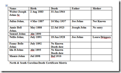 N&SC Death certificates matrix