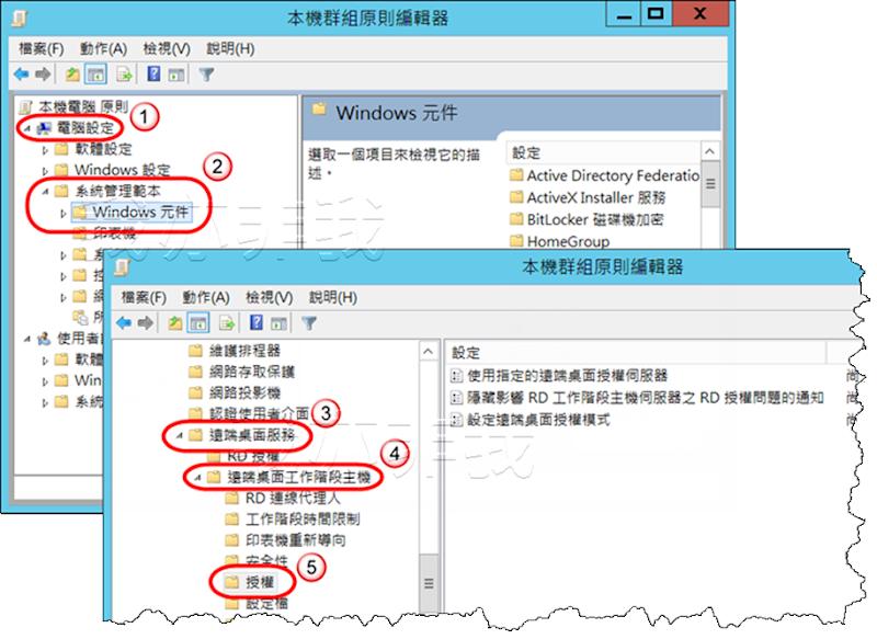 依序展開「本機群組原則編輯器」中的「電腦設定/系統管理範本/Windows 元件/遠端桌面服務/遠端桌面工作階段主機/授權」
