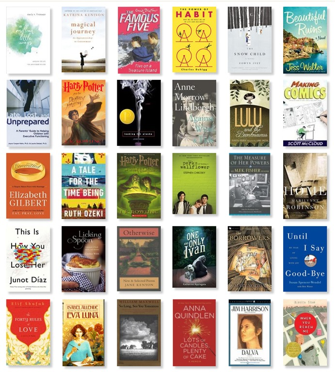 reads of 2013