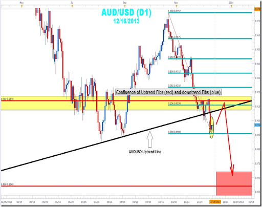 Mean reversion trading strategy forex