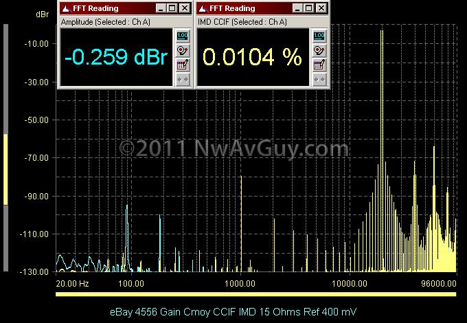 eBay 4556 Gain Cmoy CCIF IMD 15 Ohms Ref 400 mV