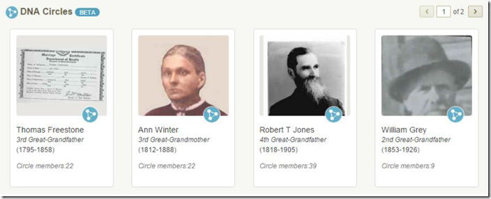 AncestryDNA releases beta: DNA Circles
