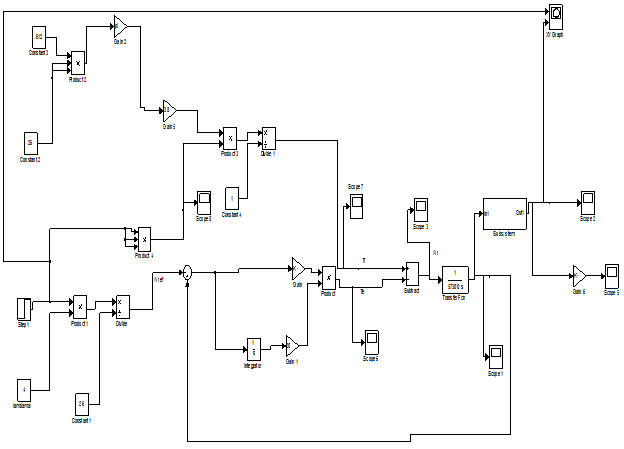 output power in simulink model