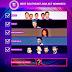 NOAH Masuk Nominasi Best Southeast Asia
