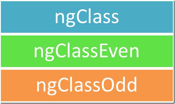 ngClassEven ngClassOdd