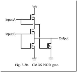 Creating Digital Electronic:Logic Gate Input and Output