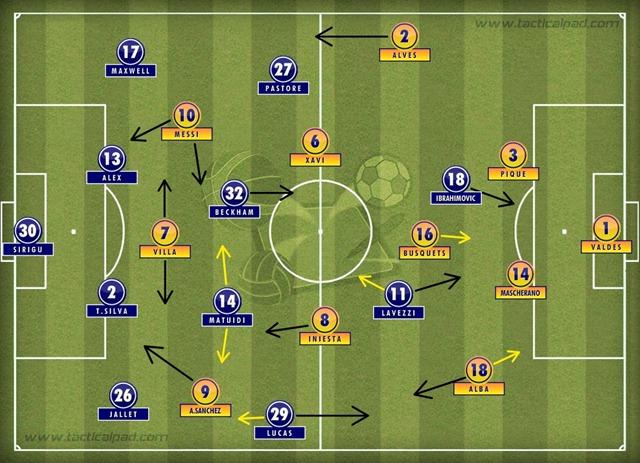 PSG-Barça