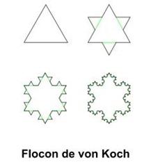 Von_Koch