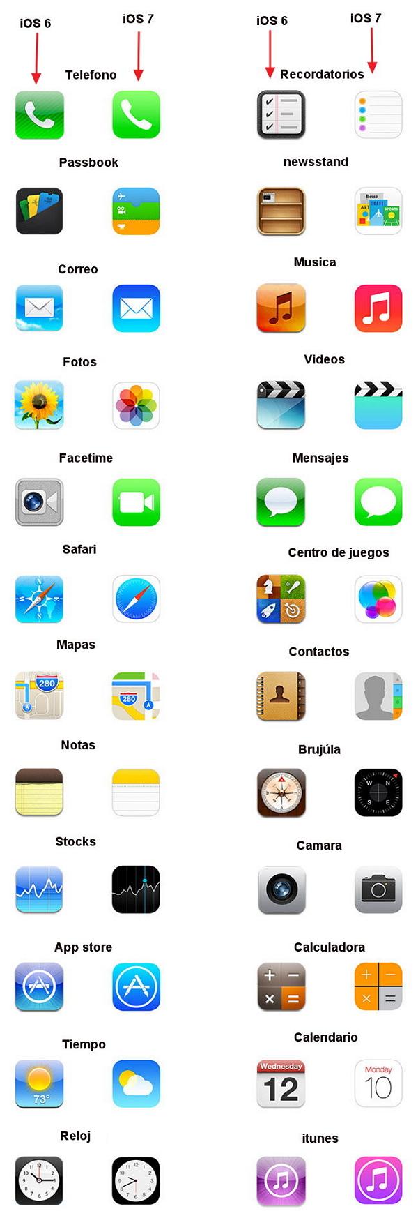 Iconos de ios seis vs los iconos de ios siete