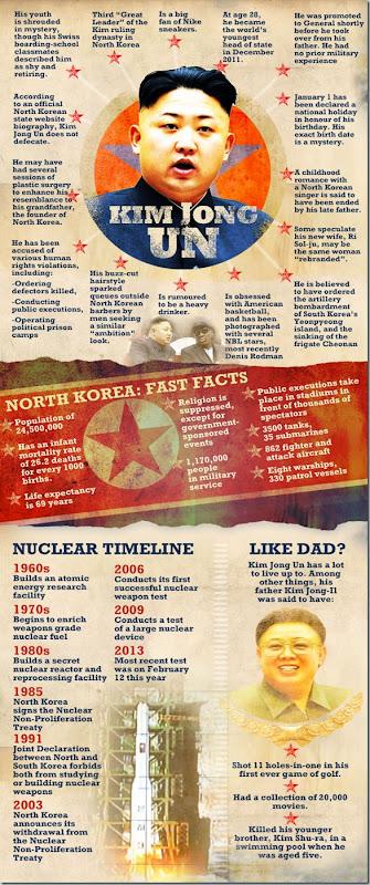 infographic-jongun
