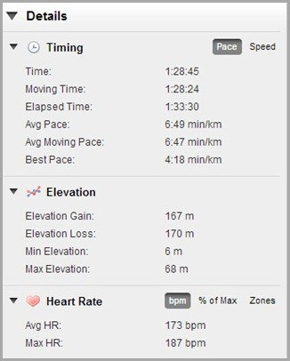 Details of pace, elevation and HR
