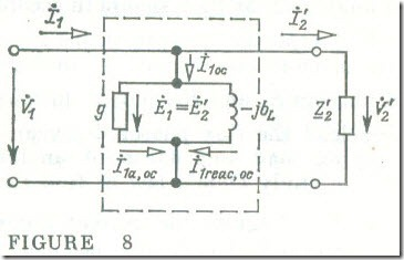 The Equivalent Circuit and Phasor Diagram for an Ideal Single-Phase Transformer