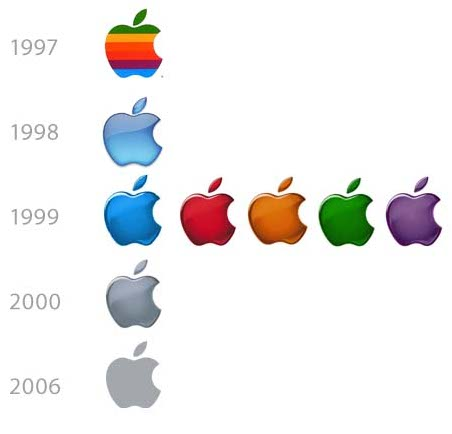 Apple logos history