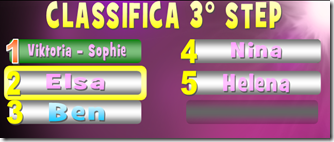 Classifica 3° STEP