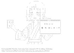 [AA]Inubozaki Itsuki Message board (Yuki Yuna wa Yusha de Aru)