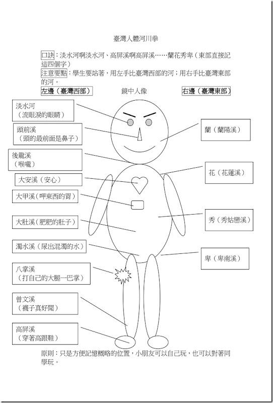 臺灣人體河川拳2_01