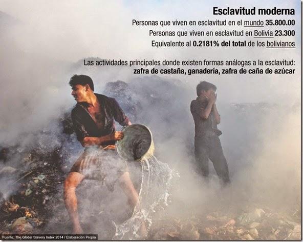 Esclavismo en Bolivia