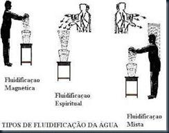 Fluidificação_água