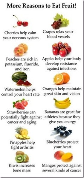 fruite calories and vitamins chart picture