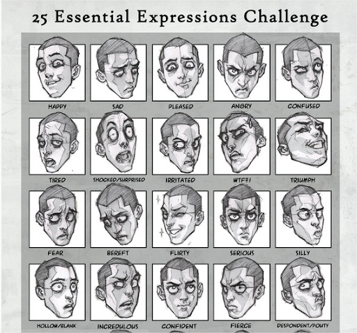 Esquemas para aprender a dibujar expresiones faciales : Vida MRR ...