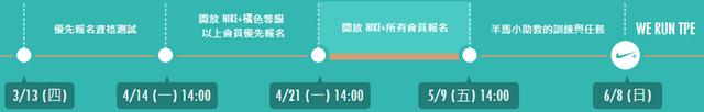 三小時內KO初半馬--2014 NIKE WE RUN TPE(上)02