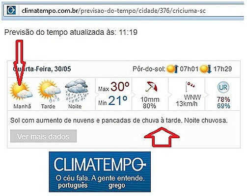Climatempo louca