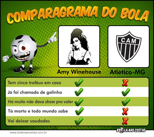 Comparando o Atletico-MG (Galo) com a Amy Winehouse