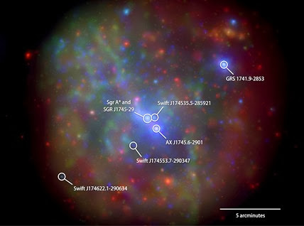 imagem em raios X do centro galáctico