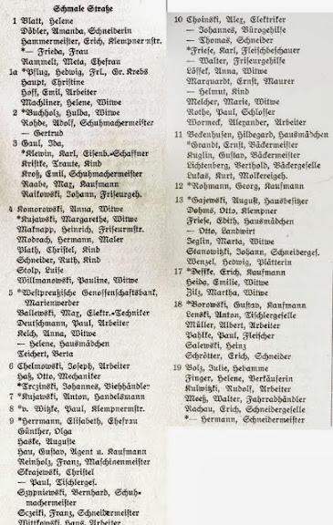 mieszkańcy-w-1935-r..jpg