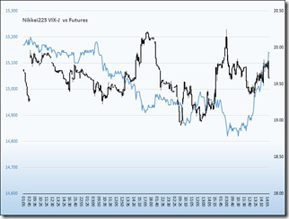 06-12-14-Chart-2